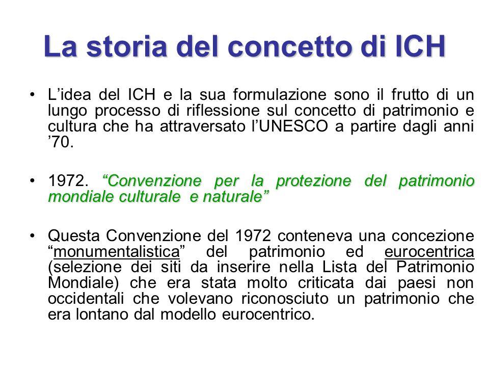 La storia del concetto di ICH L'idea del ICH e la sua formulazione sono il frutto di un lungo processo di riflessione sul concetto di patrimonio e cul