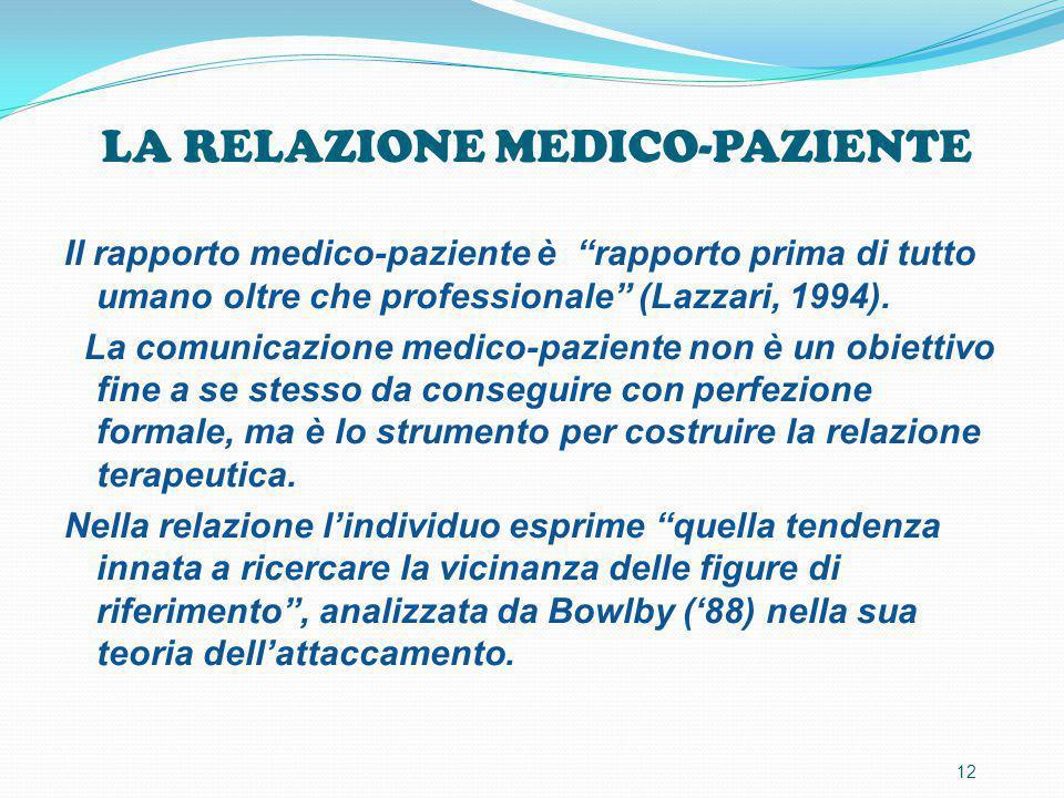 """LA RELAZIONE MEDICO-PAZIENTE Il rapporto medico-paziente è """"rapporto prima di tutto umano oltre che professionale"""" (Lazzari, 1994). La comunicazione m"""