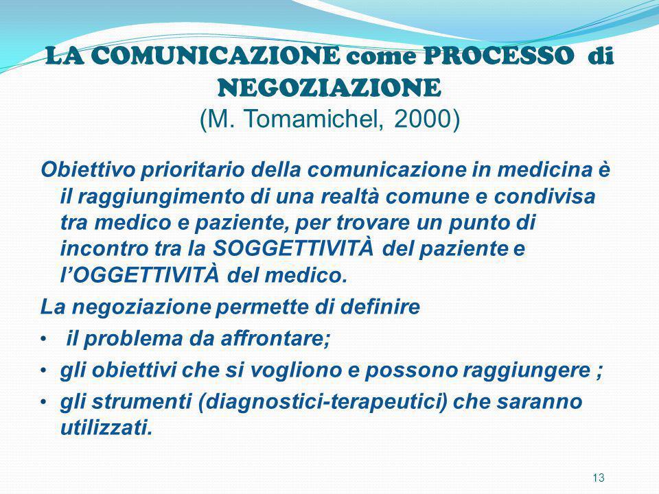 LA COMUNICAZIONE come PROCESSO di NEGOZIAZIONE (M. Tomamichel, 2000) Obiettivo prioritario della comunicazione in medicina è il raggiungimento di una