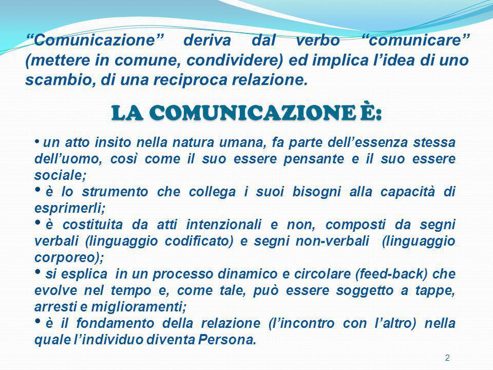 """""""Comunicazione"""" deriva dal verbo """"comunicare"""" (mettere in comune, condividere) ed implica l'idea di uno scambio, di una reciproca relazione. LA COMUNI"""