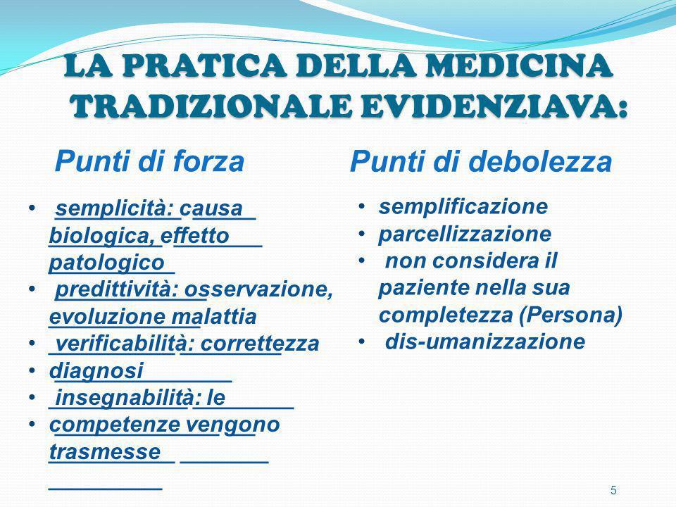CODICE DEONTOLOGICO Nel CODICE DEONTOLOGICO del 2006 è scritto: Il medico deve fornire al paziente la più idonea informazione sulla diagnosi, sulla prognosi, sulle prospettive e le eventuali alternative diagnostico- terapeutiche e sulle prevedibili conseguenze delle scelte operate.