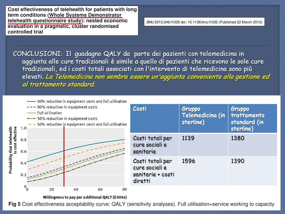 Costi Gruppo Telemedicina (in sterline) Gruppo trattamento standard (in sterline) Costi totali per cure sociali e sanitarie 11391380 Costi totali per