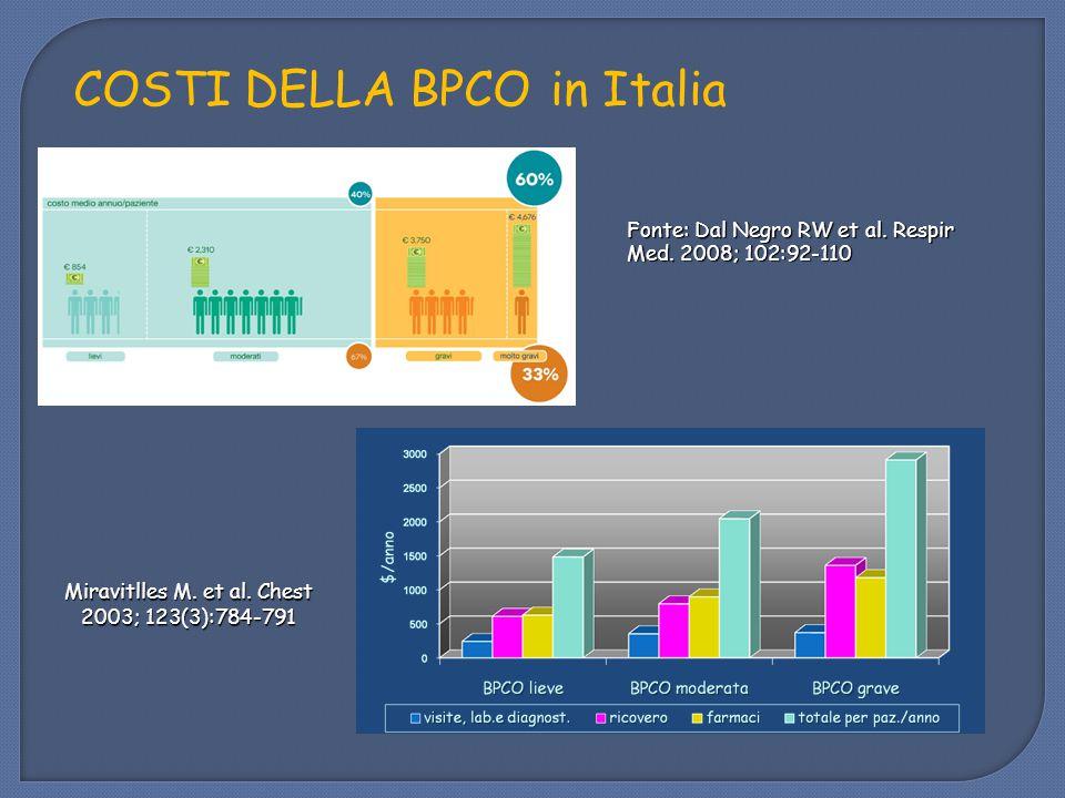 COSTI DELLA BPCO in Italia Miravitlles M. et al. Chest 2003; 123(3):784-791 Fonte: Dal Negro RW et al. Respir Med. 2008; 102:92-110