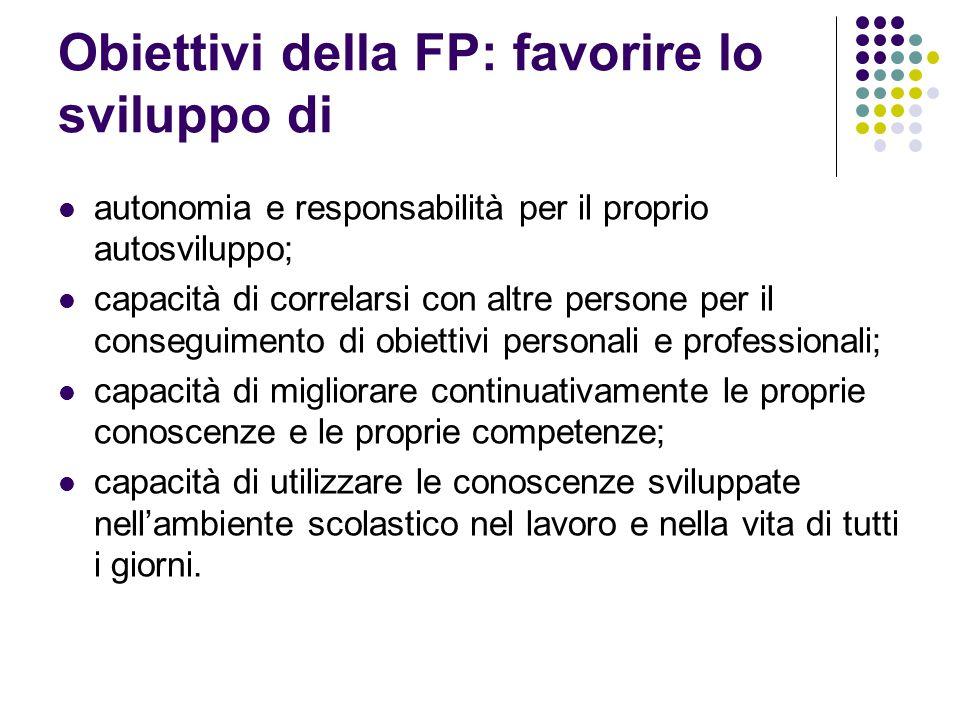Obiettivi della FP: favorire lo sviluppo di autonomia e responsabilità per il proprio autosviluppo; capacità di correlarsi con altre persone per il co