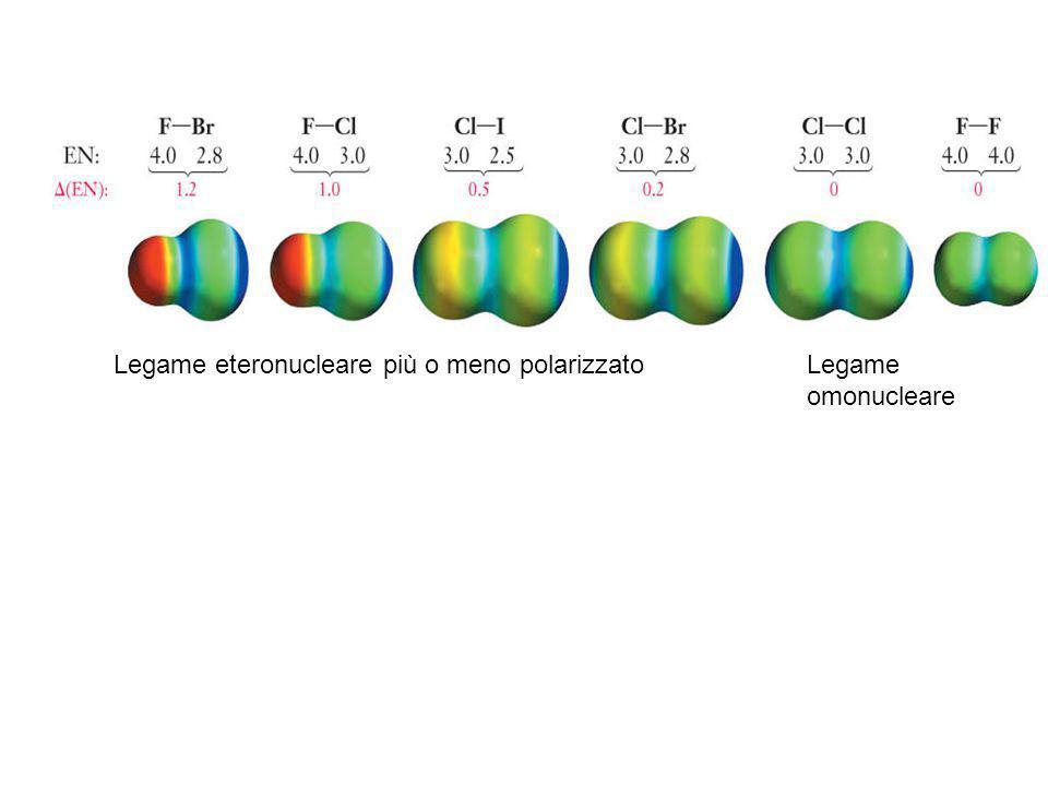 Legame omonucleare Legame eteronucleare più o meno polarizzato