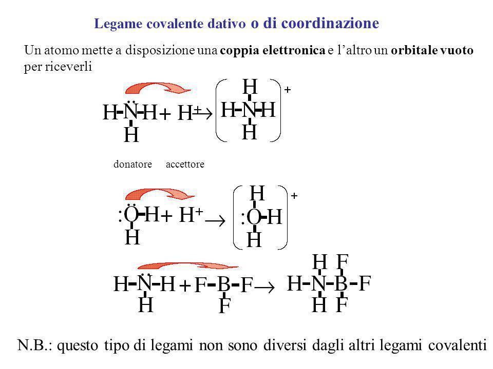 o di coordinazione donatoreaccettore N.B.: questo tipo di legami non sono diversi dagli altri legami covalenti Un atomo mette a disposizione una coppia elettronica e l'altro un orbitale vuoto per riceverli