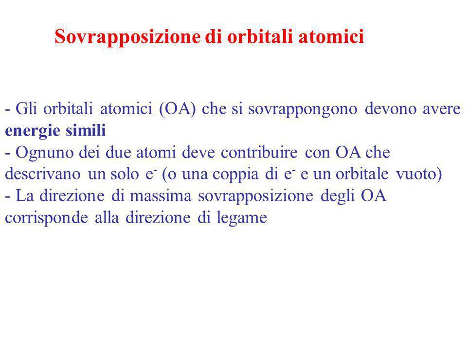 - Gli orbitali atomici (OA) che si sovrappongono devono avere energie simili - Ognuno dei due atomi deve contribuire con OA che descrivano un solo e -