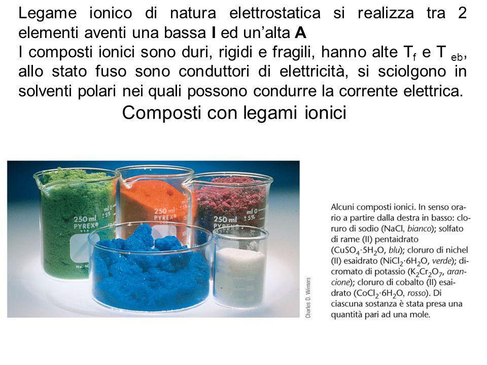 Composti con legami ionici Legame ionico di natura elettrostatica si realizza tra 2 elementi aventi una bassa I ed un'alta A I composti ionici sono du