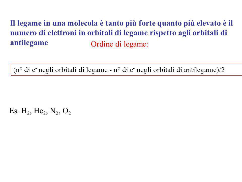 Il legame in una molecola è tanto più forte quanto più elevato è il numero di elettroni in orbitali di legame rispetto agli orbitali di antilegame (n° di e - negli orbitali di legame - n° di e - negli orbitali di antilegame)/2 Ordine di legame: Es.