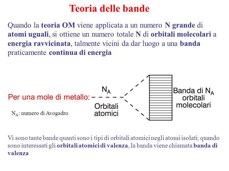 Quando la teoria OM viene applicata a un numero N grande di atomi uguali, si ottiene un numero totale N di orbitali molecolari a energia ravvicinata, talmente vicini da dar luogo a una banda praticamente continua di energia Teoria delle bande Per una mole di metallo: Vi sono tante bande quanti sono i tipi di orbitali atomici negli atomi isolati; quando sono interessati gli orbitali atomici di valenza, la banda viene chiamata banda di valenza N A : numero di Avogadro