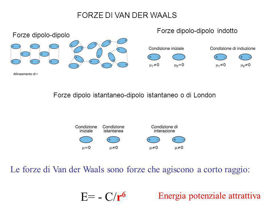 Forze dipolo-dipolo Forze dipolo-dipolo indotto Forze dipolo istantaneo-dipolo istantaneo o di London FORZE DI VAN DER WAALS Le forze di Van der Waals sono forze che agiscono a corto raggio: E= - C/r 6 Energia potenziale attrattiva