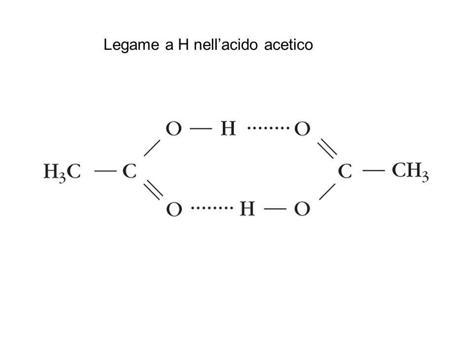 Legame a H nell'acido acetico