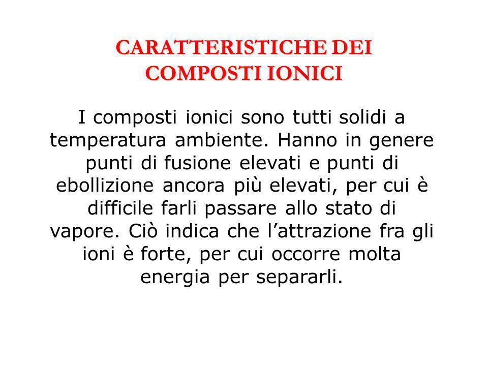 CARATTERISTICHE DEI COMPOSTI IONICI I composti ionici sono tutti solidi a temperatura ambiente.