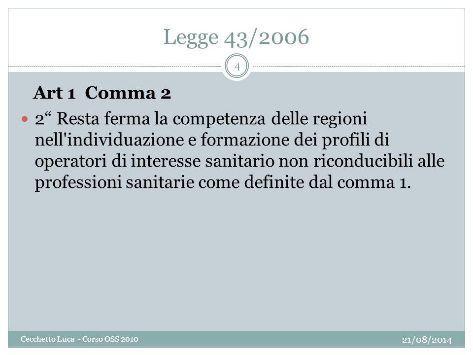 """Legge 43/2006 21/08/2014 Cecchetto Luca - Corso OSS 2010 4 Art 1 Comma 2 2"""" Resta ferma la competenza delle regioni nell'individuazione e formazione d"""