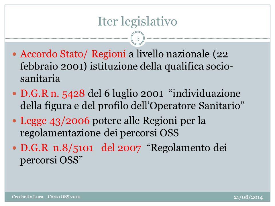 Iter legislativo 21/08/2014 Cecchetto Luca - Corso OSS 2010 5 Accordo Stato/ Regioni a livello nazionale (22 febbraio 2001) istituzione della qualific