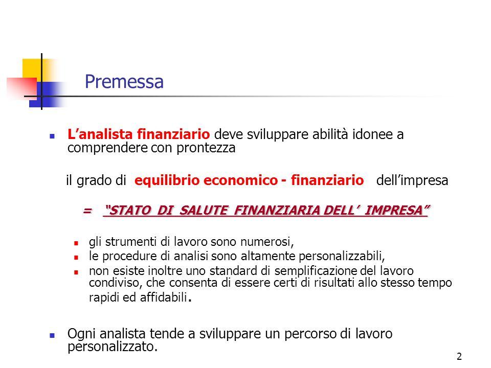 2 Premessa L'analista finanziario deve sviluppare abilità idonee a comprendere con prontezza il grado di equilibrio economico - finanziario dell'impre