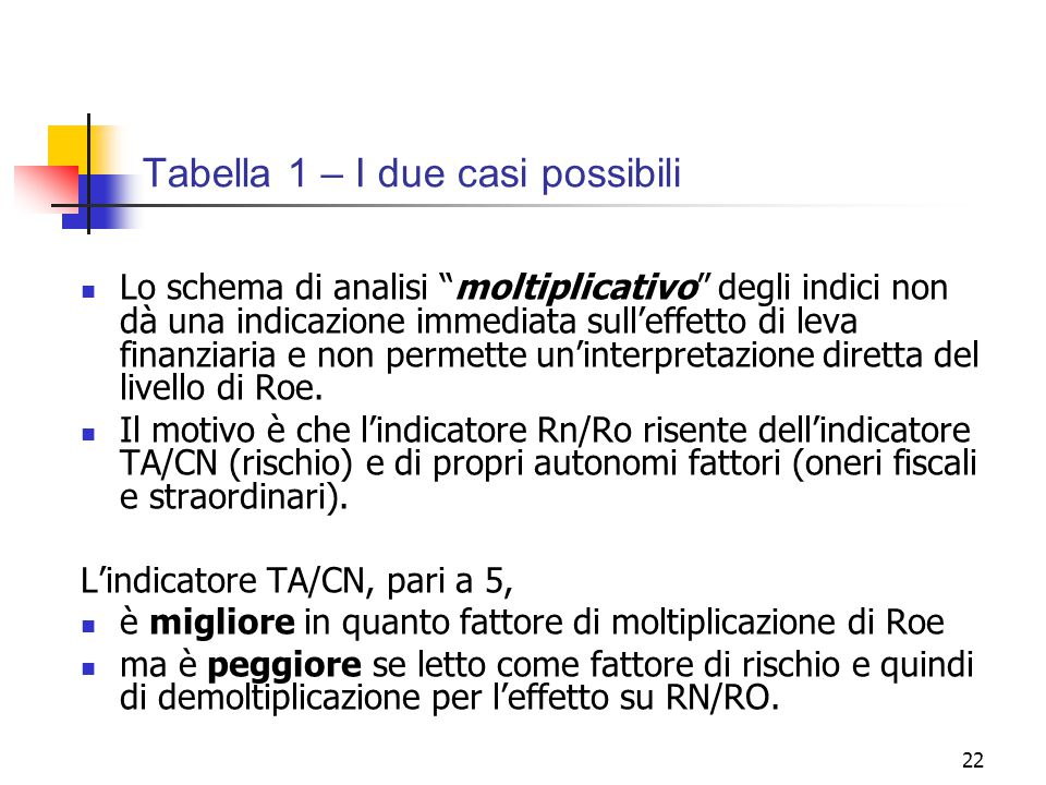 """22 Tabella 1 – I due casi possibili Lo schema di analisi """"moltiplicativo"""" degli indici non dà una indicazione immediata sull'effetto di leva finanziar"""