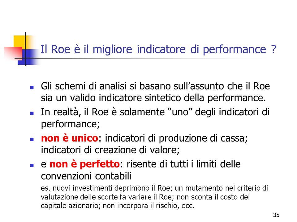 35 Il Roe è il migliore indicatore di performance ? Gli schemi di analisi si basano sull'assunto che il Roe sia un valido indicatore sintetico della p