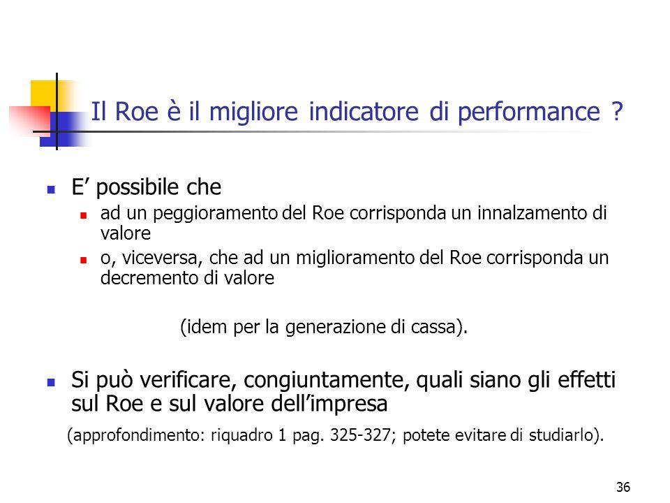 36 E' possibile che ad un peggioramento del Roe corrisponda un innalzamento di valore o, viceversa, che ad un miglioramento del Roe corrisponda un dec