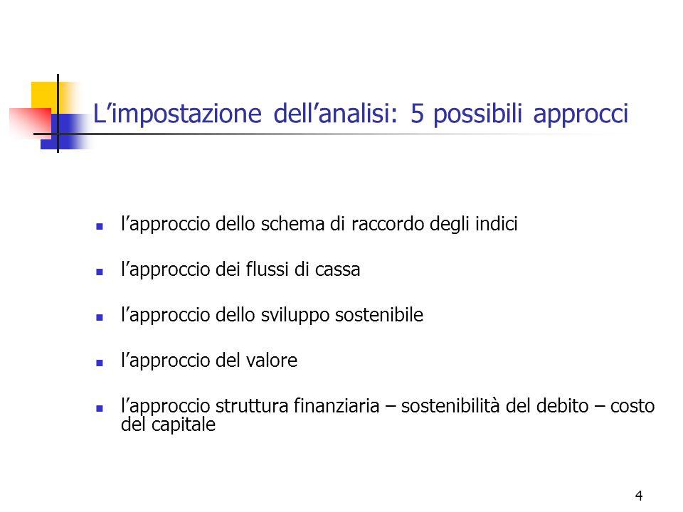 5 L'impostazione dell'analisi: 5 possibili approcci l'approccio dello schema di raccordo degli indici l'approccio dei flussi di cassa l'approccio dello sviluppo sostenibile l'approccio del valore l'approccio struttura finanziaria – sostenibilità del debito – costo del capitale