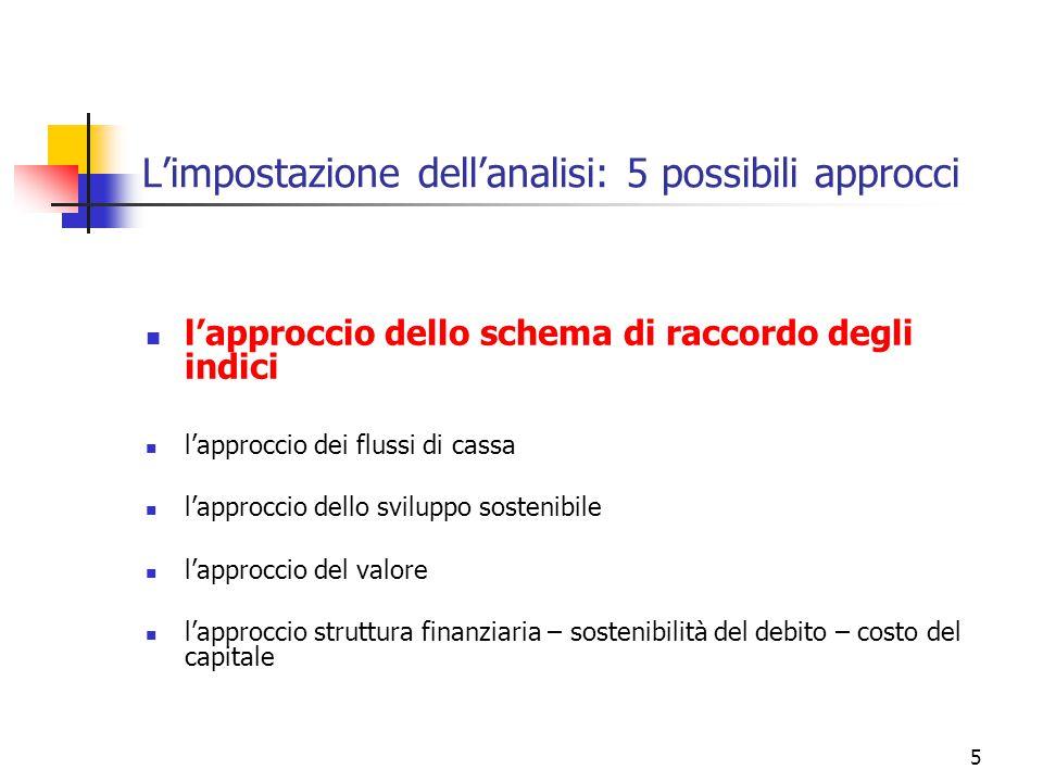 5 L'impostazione dell'analisi: 5 possibili approcci l'approccio dello schema di raccordo degli indici l'approccio dei flussi di cassa l'approccio dell