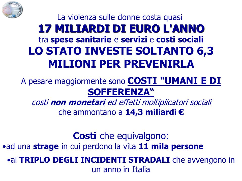 La violenza sulle donne costa quasi 17 MILIARDI DI EURO L'ANNO tra spese sanitarie e servizi e costi sociali LO STATO INVESTE SOLTANTO 6,3 MILIONI PER