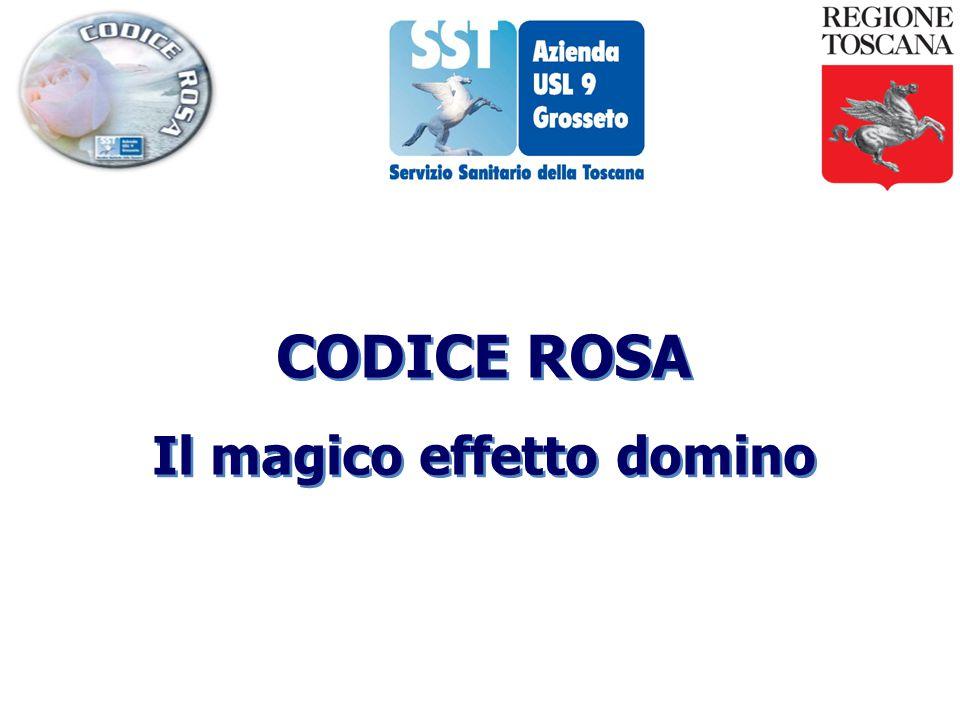 CODICE ROSA Il magico effetto domino CODICE ROSA Il magico effetto domino