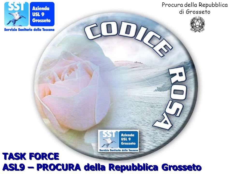 TASK FORCE ASL9 – PROCURA della Repubblica Grosseto Procura della Repubblica di Grosseto