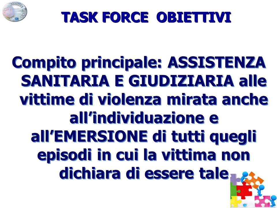 Compito principale: ASSISTENZA SANITARIA E GIUDIZIARIA alle vittime di violenza mirata anche all'individuazione e all'EMERSIONE di tutti quegli episod