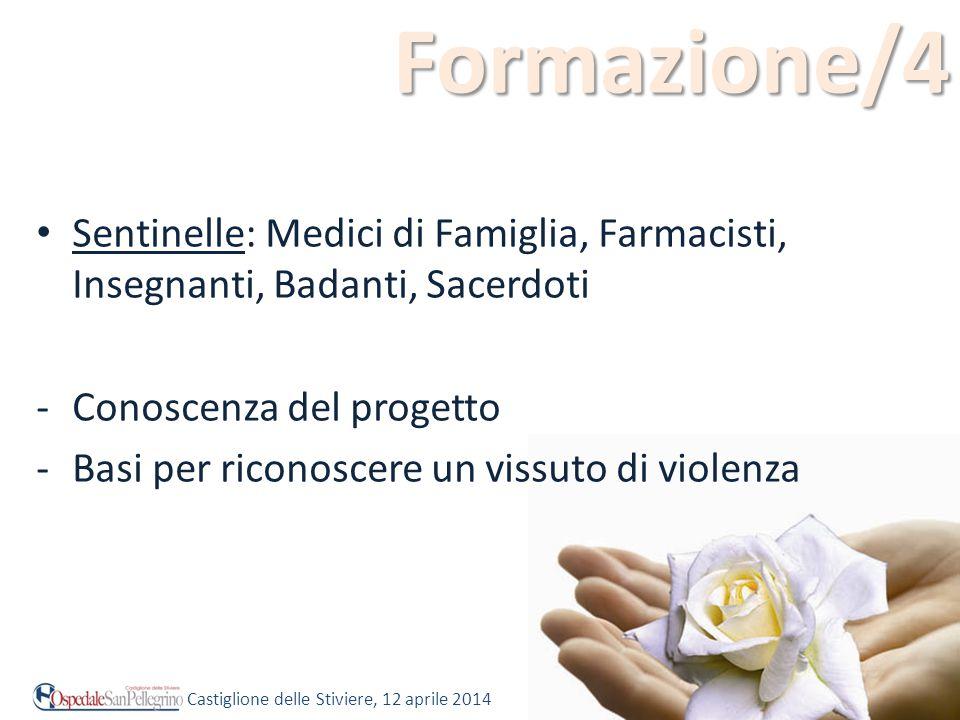 Formazione/4 Sentinelle: Medici di Famiglia, Farmacisti, Insegnanti, Badanti, Sacerdoti -Conoscenza del progetto -Basi per riconoscere un vissuto di v