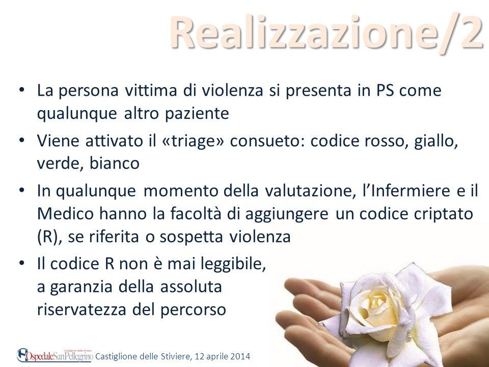 Realizzazione/2 La persona vittima di violenza si presenta in PS come qualunque altro paziente Viene attivato il «triage» consueto: codice rosso, gial
