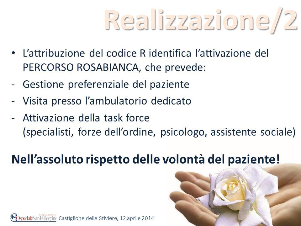Realizzazione/2 L'attribuzione del codice R identifica l'attivazione del PERCORSO ROSABIANCA, che prevede: -Gestione preferenziale del paziente -Visit