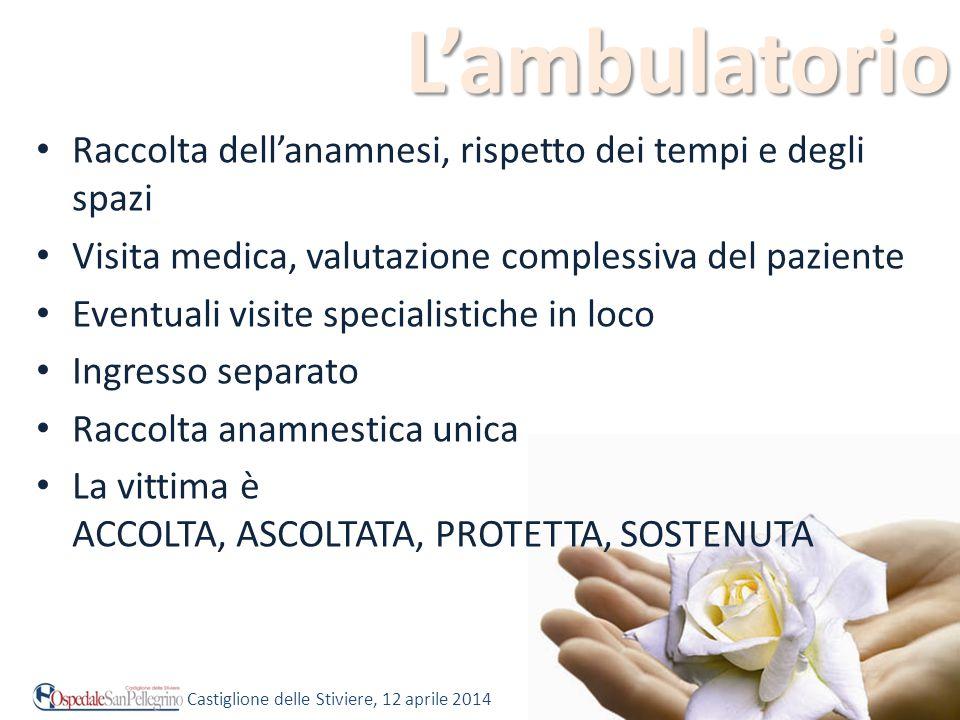 L'ambulatorio Raccolta dell'anamnesi, rispetto dei tempi e degli spazi Visita medica, valutazione complessiva del paziente Eventuali visite specialist