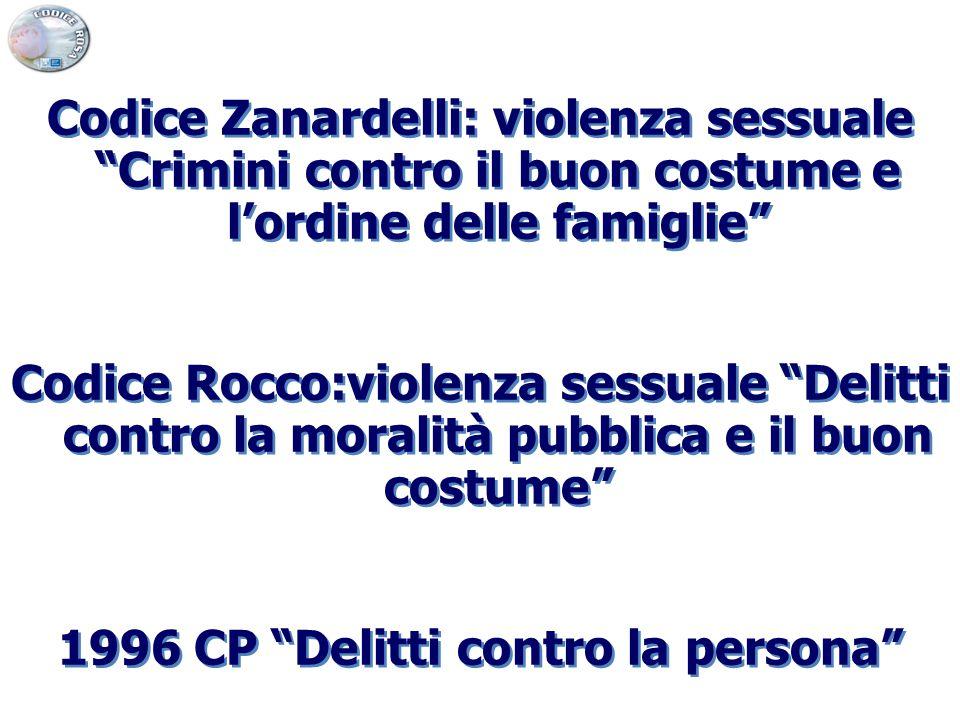 """Codice Zanardelli: violenza sessuale """"Crimini contro il buon costume e l'ordine delle famiglie"""" Codice Rocco:violenza sessuale """"Delitti contro la mora"""