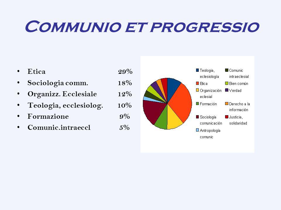 Communio et progressio Etica 29% Sociologia comm.18% Organizz.
