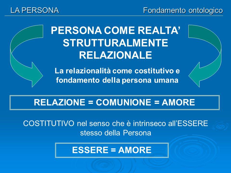 LA PERSONA Fondamento ontologico PERSONA COME REALTA' STRUTTURALMENTE RELAZIONALE La relazionalità come costitutivo e fondamento della persona umana C
