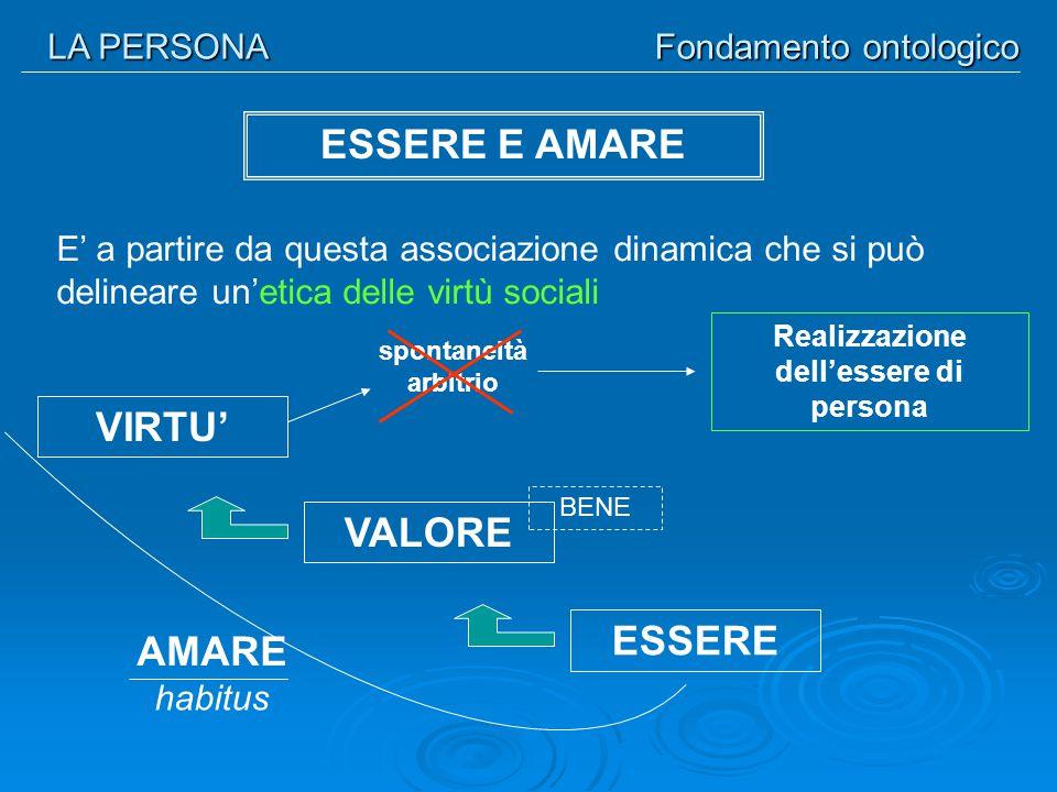 LA PERSONA Fondamento ontologico ESSERE E AMARE E' a partire da questa associazione dinamica che si può delineare un'etica delle virtù sociali VIRTU'
