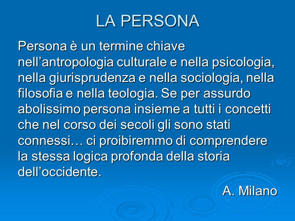 LA PERSONA Persona è un termine chiave nell'antropologia culturale e nella psicologia, nella giurisprudenza e nella sociologia, nella filosofia e nell