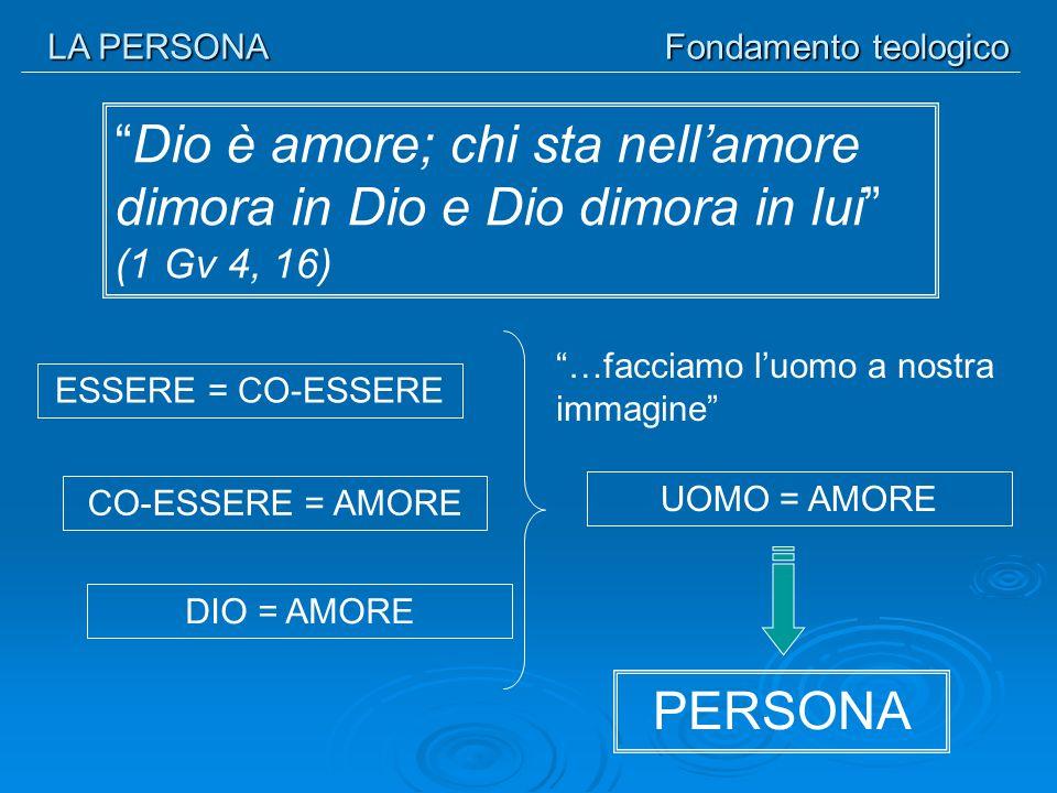 """""""Dio è amore; chi sta nell'amore dimora in Dio e Dio dimora in lui"""" (1 Gv 4, 16) LA PERSONA Fondamento teologico ESSERE = CO-ESSERE CO-ESSERE = AMORE"""