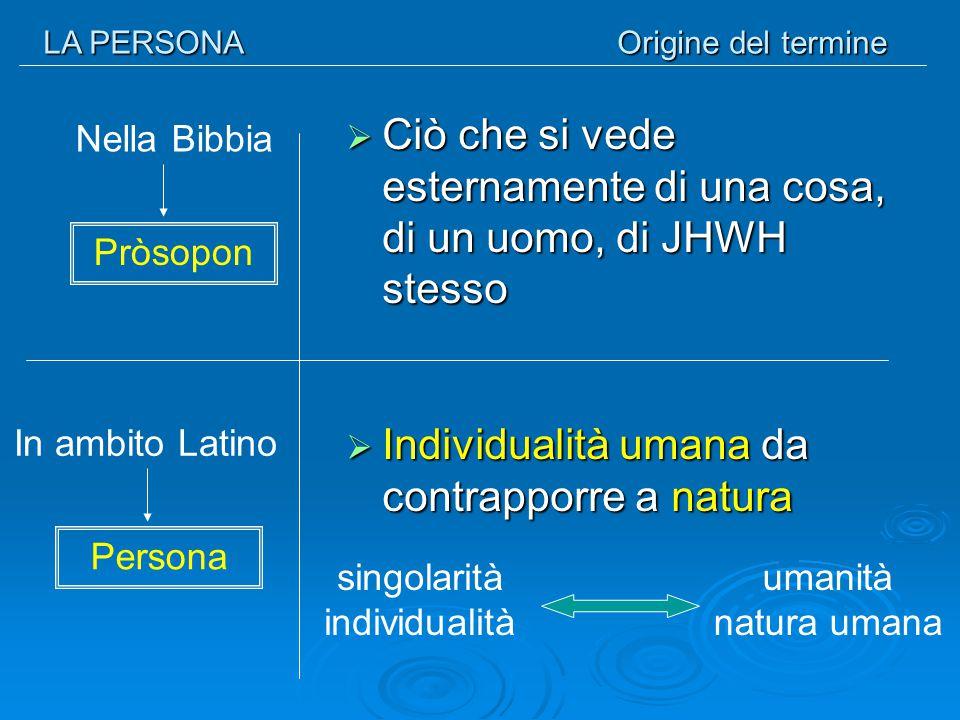 LA PERSONA Origine del termine Nella Bibbia Pròsopon  Ciò che si vede esternamente di una cosa, di un uomo, di JHWH stesso In ambito Latino Persona 