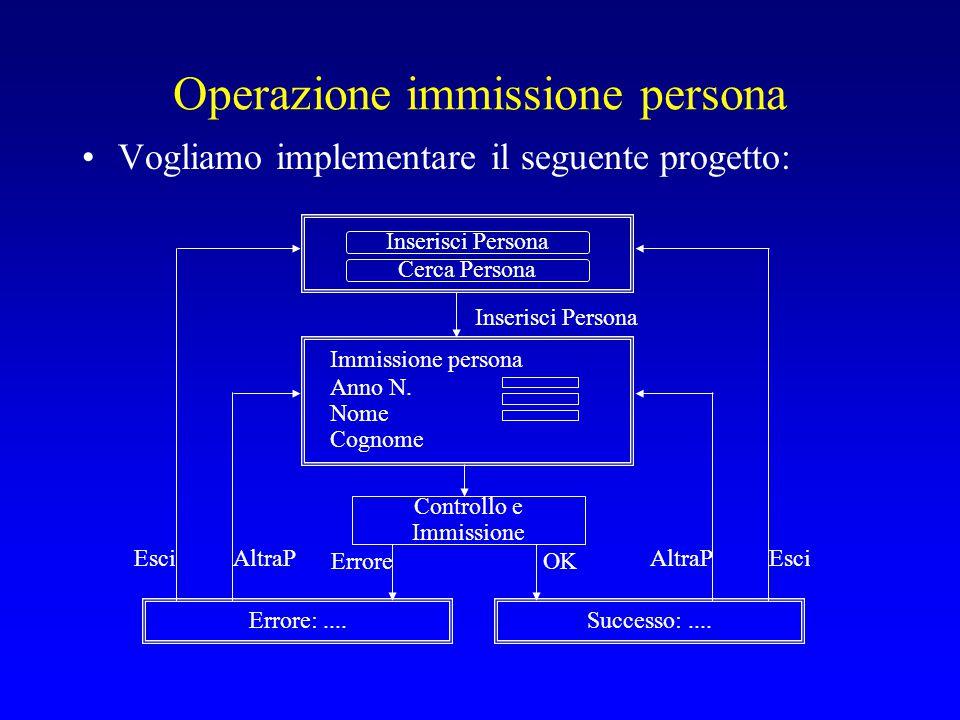 Operazione immissione persona Vogliamo implementare il seguente progetto: Immissione persona Anno N. Nome Cognome Errore:.... Controllo e Immissione E