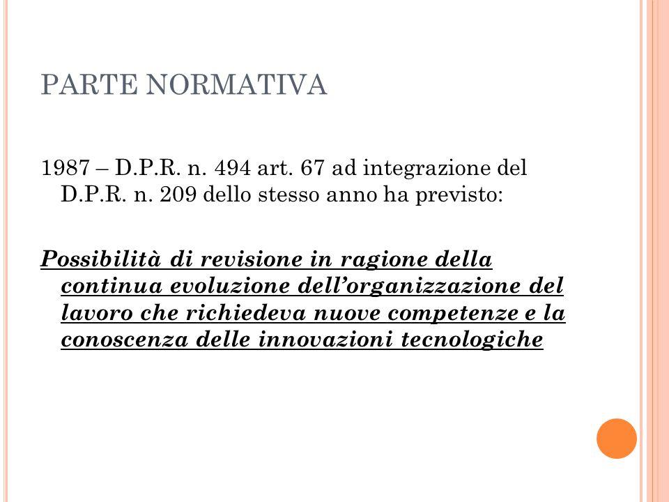 PARTE NORMATIVA 1987 – D.P.R. n. 494 art. 67 ad integrazione del D.P.R. n. 209 dello stesso anno ha previsto: Possibilità di revisione in ragione dell