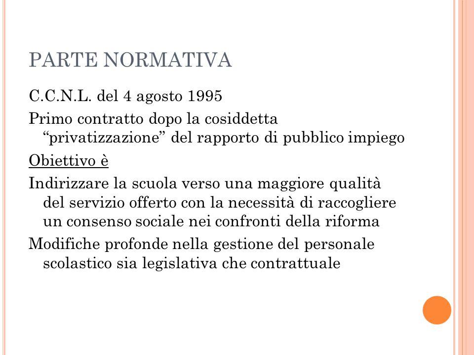 """PARTE NORMATIVA C.C.N.L. del 4 agosto 1995 Primo contratto dopo la cosiddetta """"privatizzazione"""" del rapporto di pubblico impiego Obiettivo è Indirizza"""