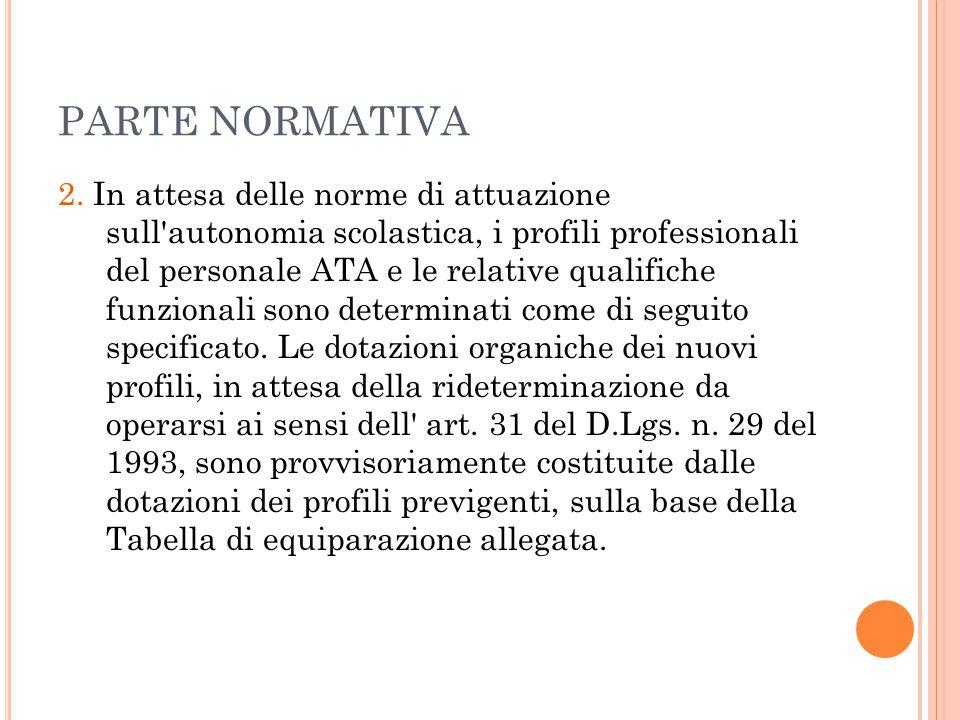 PARTE NORMATIVA 2. In attesa delle norme di attuazione sull'autonomia scolastica, i profili professionali del personale ATA e le relative qualifiche f