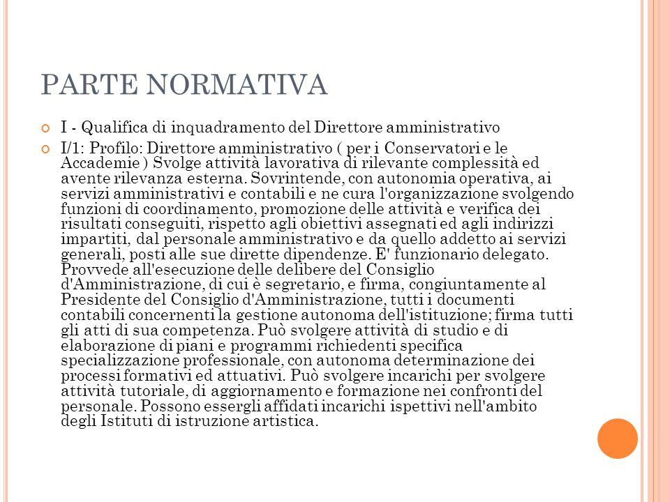 PARTE NORMATIVA I - Qualifica di inquadramento del Direttore amministrativo I/1: Profilo: Direttore amministrativo ( per i Conservatori e le Accademie
