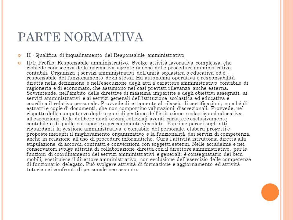 PARTE NORMATIVA II - Qualifica di inquadramento del Responsabile amministrativo II/1: Profilo: Responsabile amministrativo. Svolge attività lavorativa