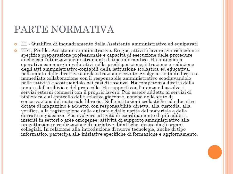 PARTE NORMATIVA III - Qualifica di inquadramento della Assistente amministrativo ed equiparati III/1: Profilo: Assistente amministrativo. Esegue attiv