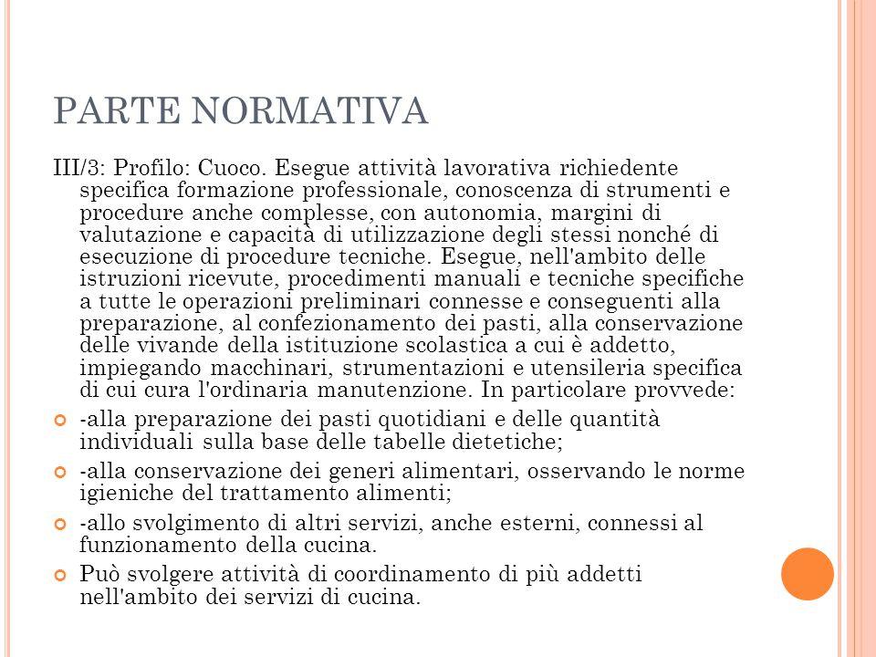 PARTE NORMATIVA III/3: Profilo: Cuoco. Esegue attività lavorativa richiedente specifica formazione professionale, conoscenza di strumenti e procedure
