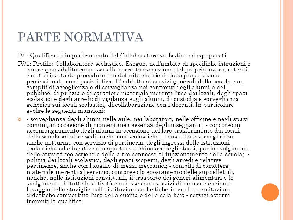 PARTE NORMATIVA IV - Qualifica di inquadramento del Collaboratore scolastico ed equiparati IV/1: Profilo: Collaboratore scolastico. Esegue, nell'ambit