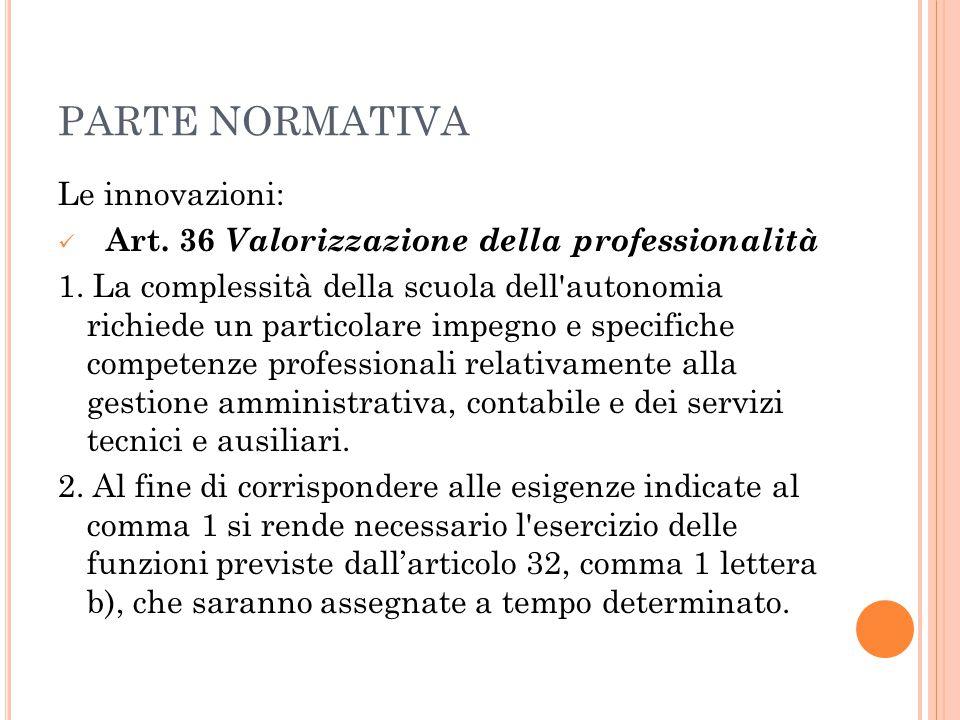 PARTE NORMATIVA Le innovazioni: Art. 36 Valorizzazione della professionalità 1. La complessità della scuola dell'autonomia richiede un particolare imp